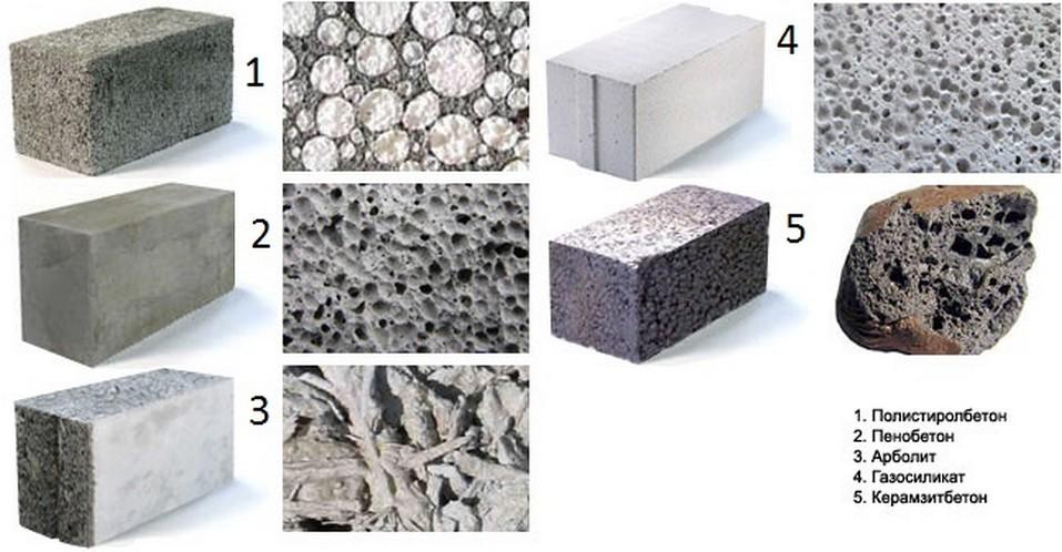 виды бетона, дюбельная техника, крепежная техника, райстокс, бетон, дюбели